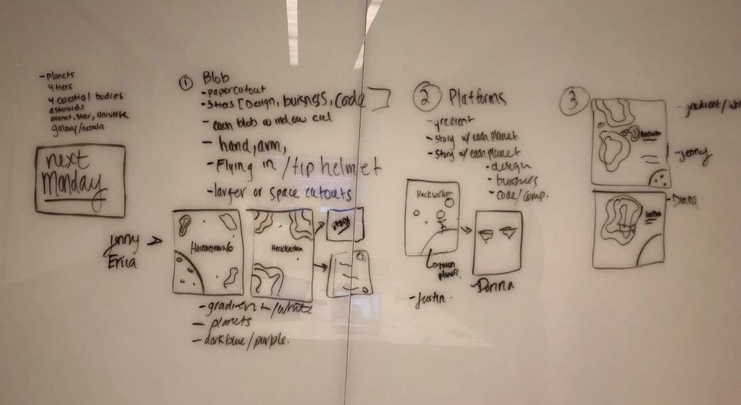 Whiteboard with planning notes